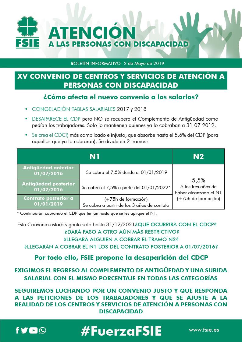 Boletin 2 de Mayo XV Convenio Discapacidad